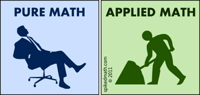 Pure versus applied math
